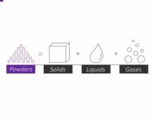 Teva Glidant - פרויקט למידה מתוקשבת