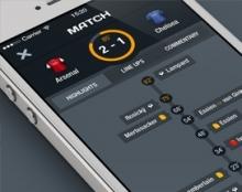 FTBpro mobile app