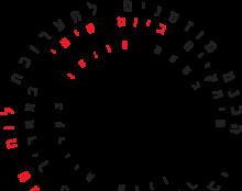 קיר אווירה HMV
