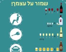 פרוייקט אור - ירוק / זהירות בדרכים / לא לשתות ולנהוג