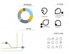 OOONA - מיתוג ועיצוב אתר