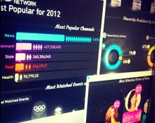 AOL On infographics