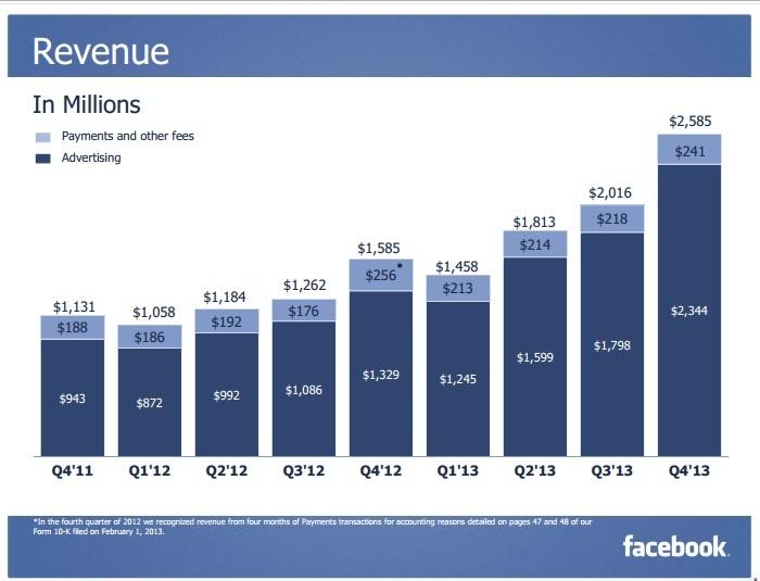 פייסבוק Report!